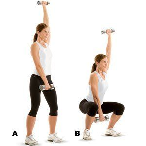 Fat loss training