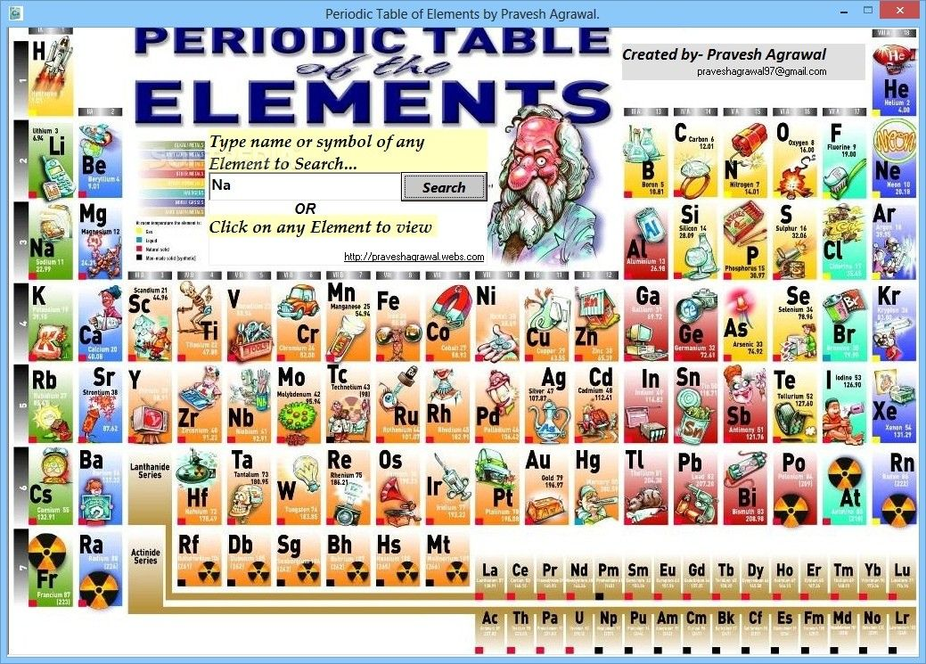 The Periodic Table of Atomic Elements and their applications the - best of periodic table of elements and their uses pdf