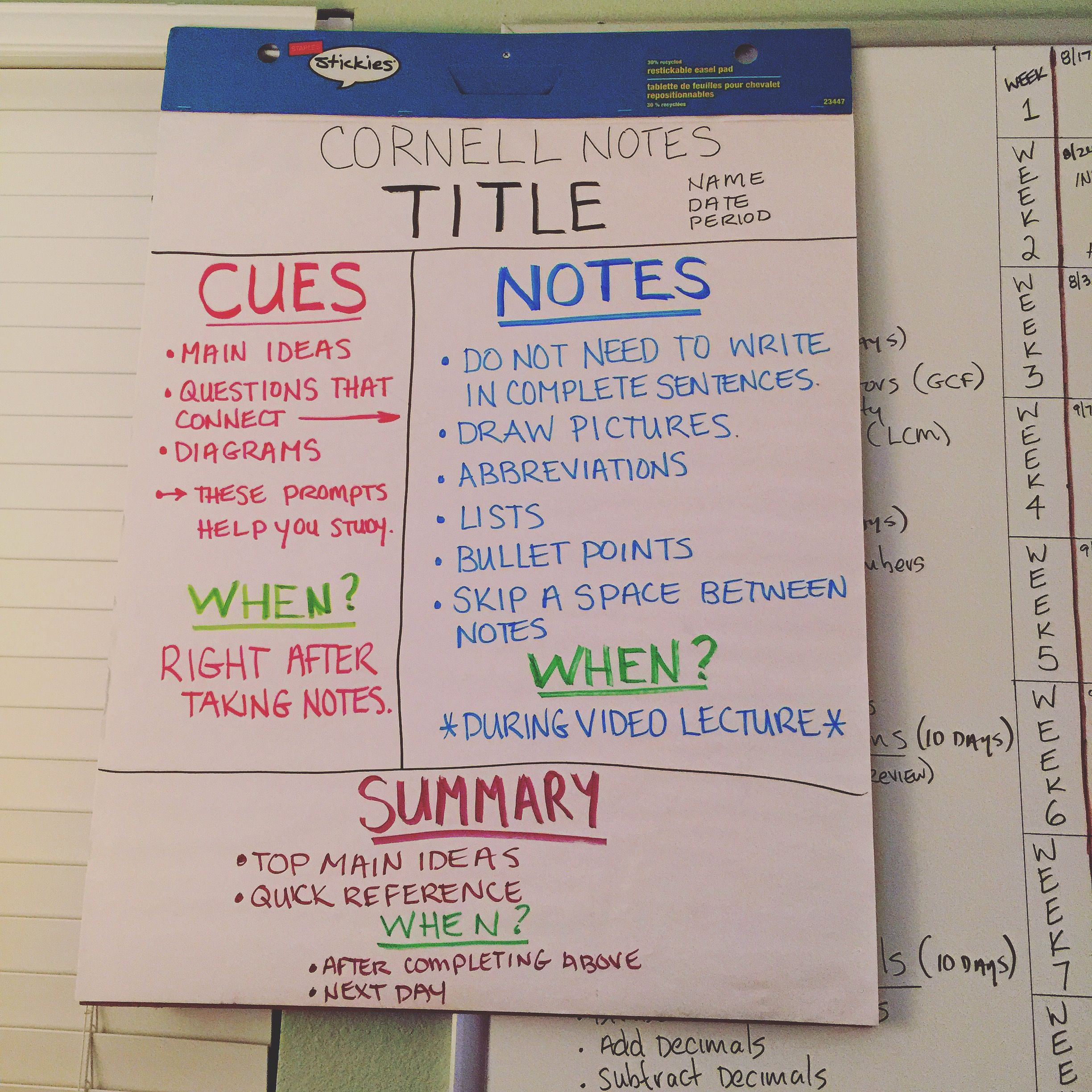 Cornell Note Anchor Chart Cornell Notes Math Cornell Notes