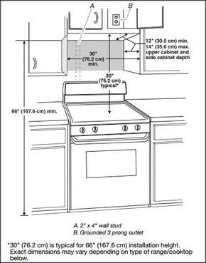 Install An Over The Range Microwave Oven Most Otr Microwaves Are Just Under 30 In Wide Heights Vary From About 10 To 18 Inches And Depths Var