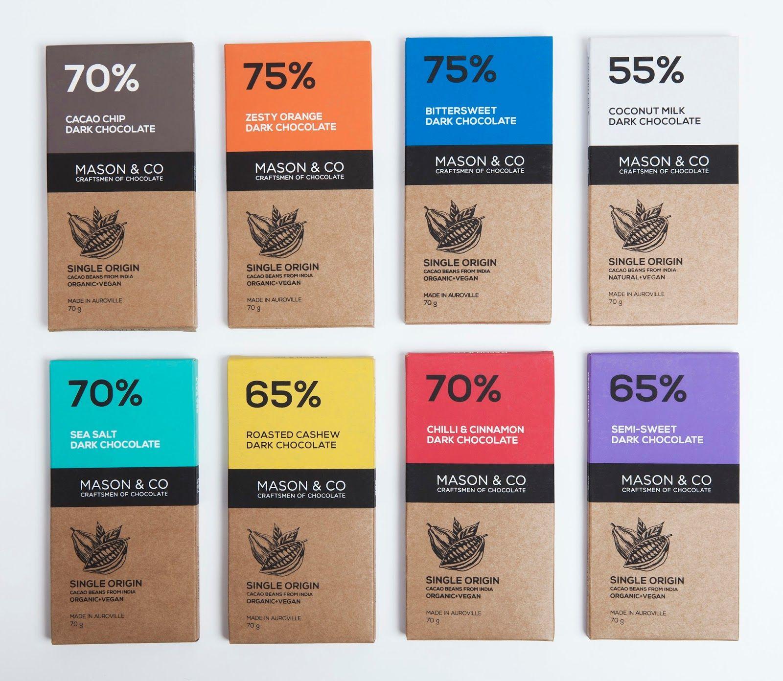 Mason Co Chocolate Bars The Dark Chocolate Collection Chocolate Packaging Design Chocolate Bar Design Chocolate Packaging