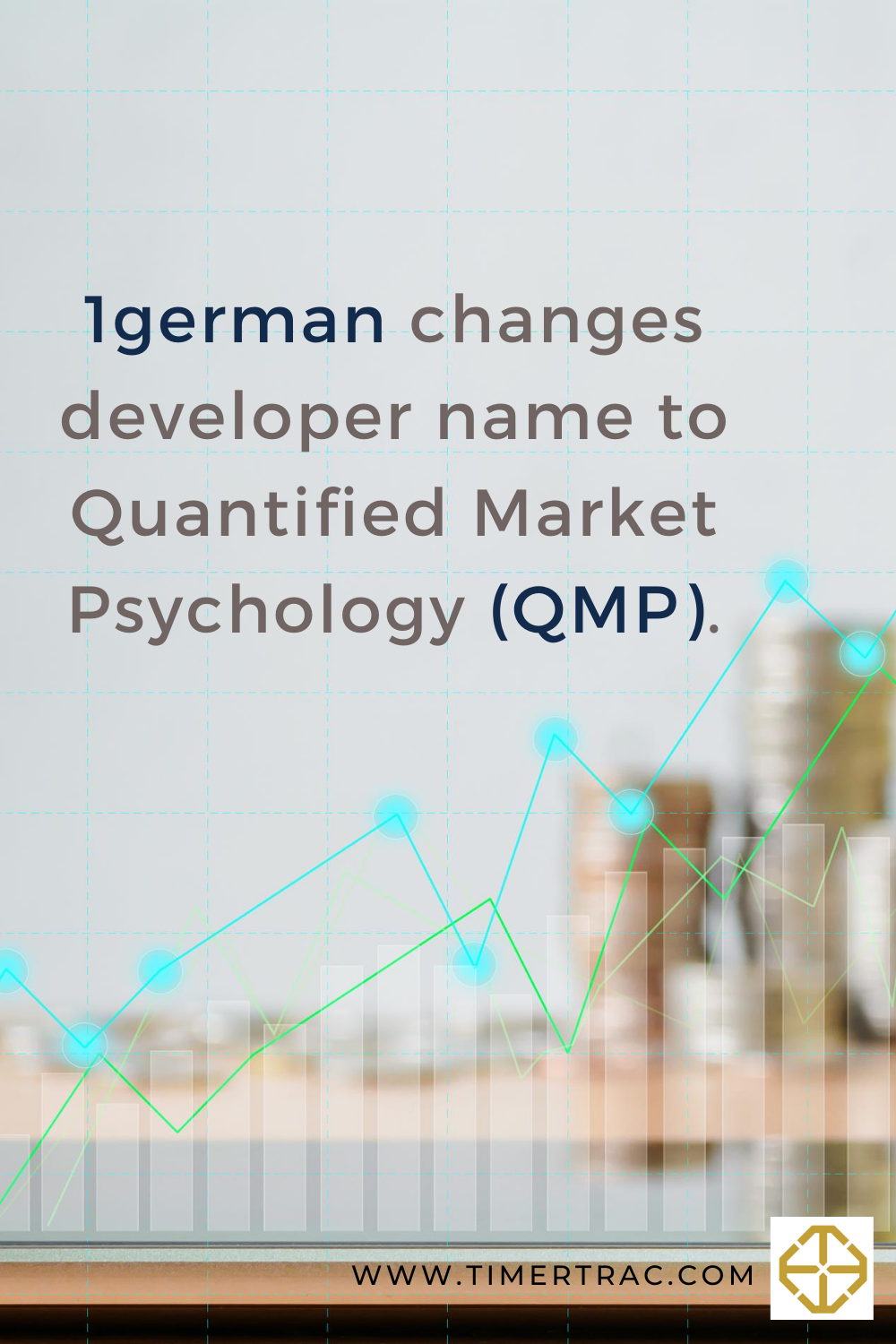 Quantified Market Psychology In 2020 Psychology Marketing Stock Market