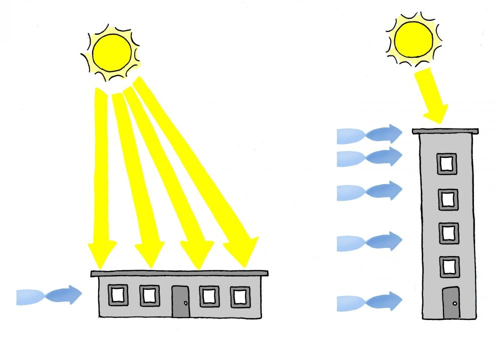 Massing Amp Orientation For Cooling Sustainability Workshop Cool Stuff Oriental Concept Diagram