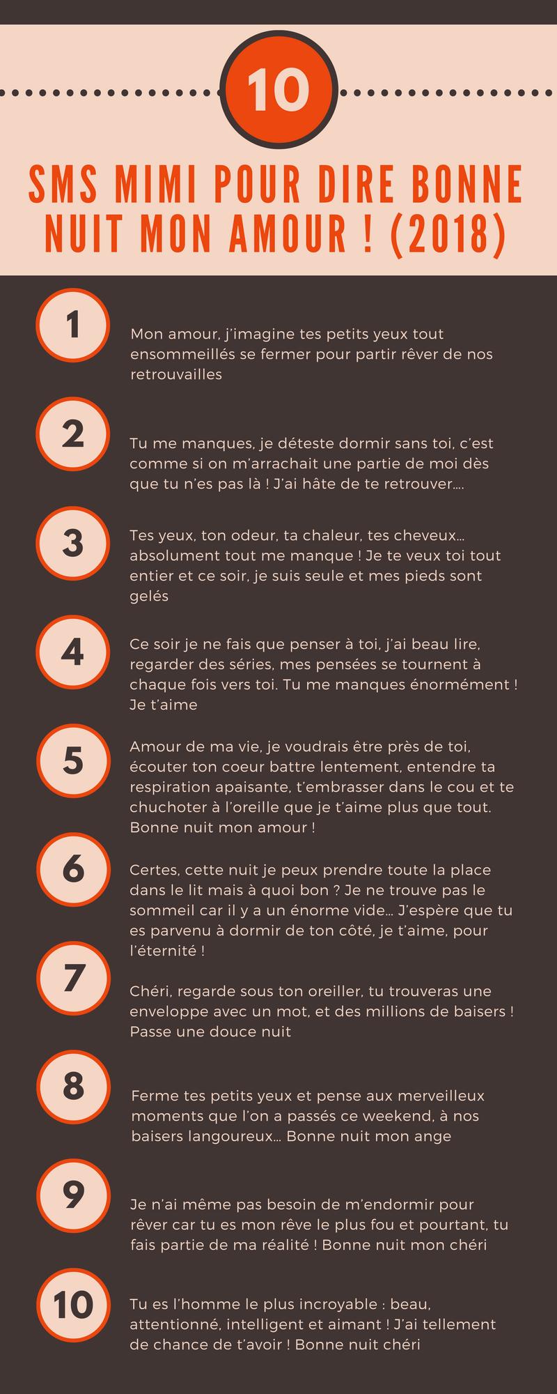 Textes Romantiques Pour Dire Bonne Nuit 2019 Message