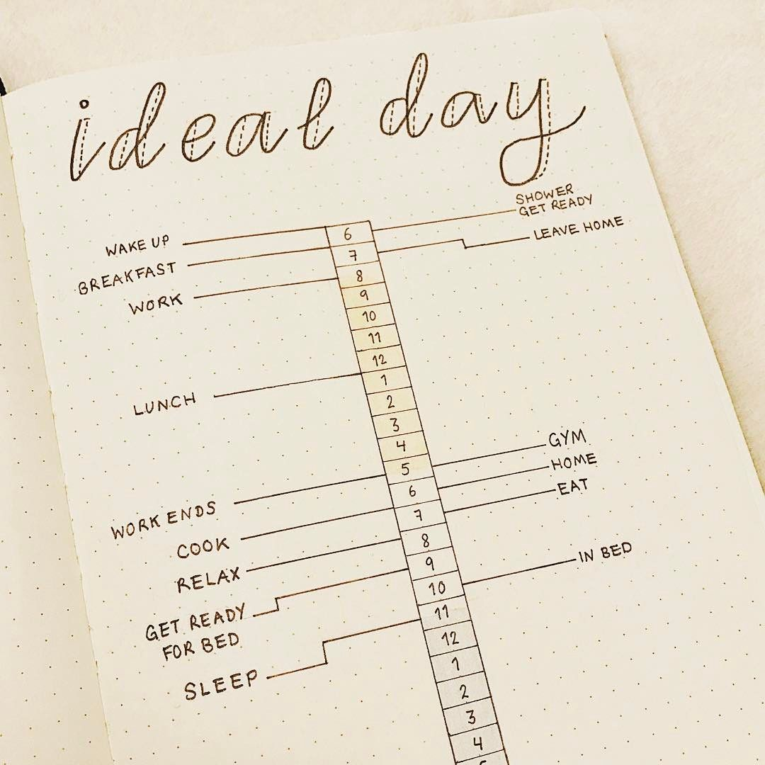 My Ideal Working Day My New Life