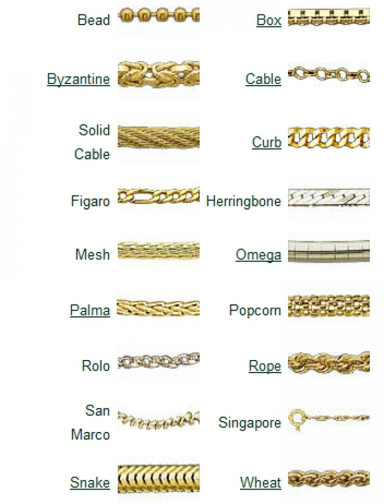 Best 10 Types of Necklace Chains | JewelryJealousy