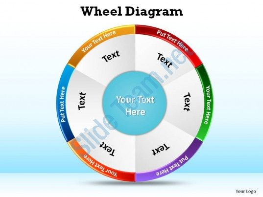 presentation diagrams
