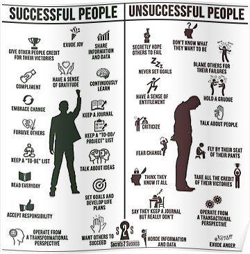 Best Entrepreneur Quotes - Successful People Versu