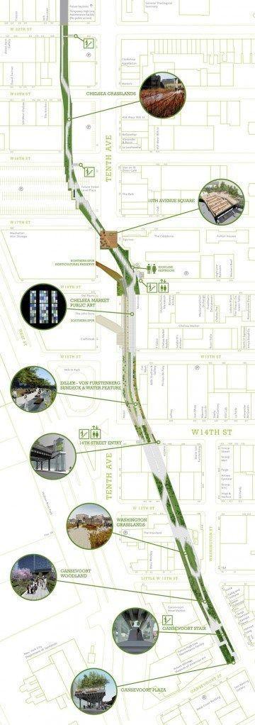James Corner – citymovement #urbaneanalyse Highline section-1-map2 #urbaneanalyse James Corner – citymovement #urbaneanalyse Highline section-1-map2 #urbaneanalyse
