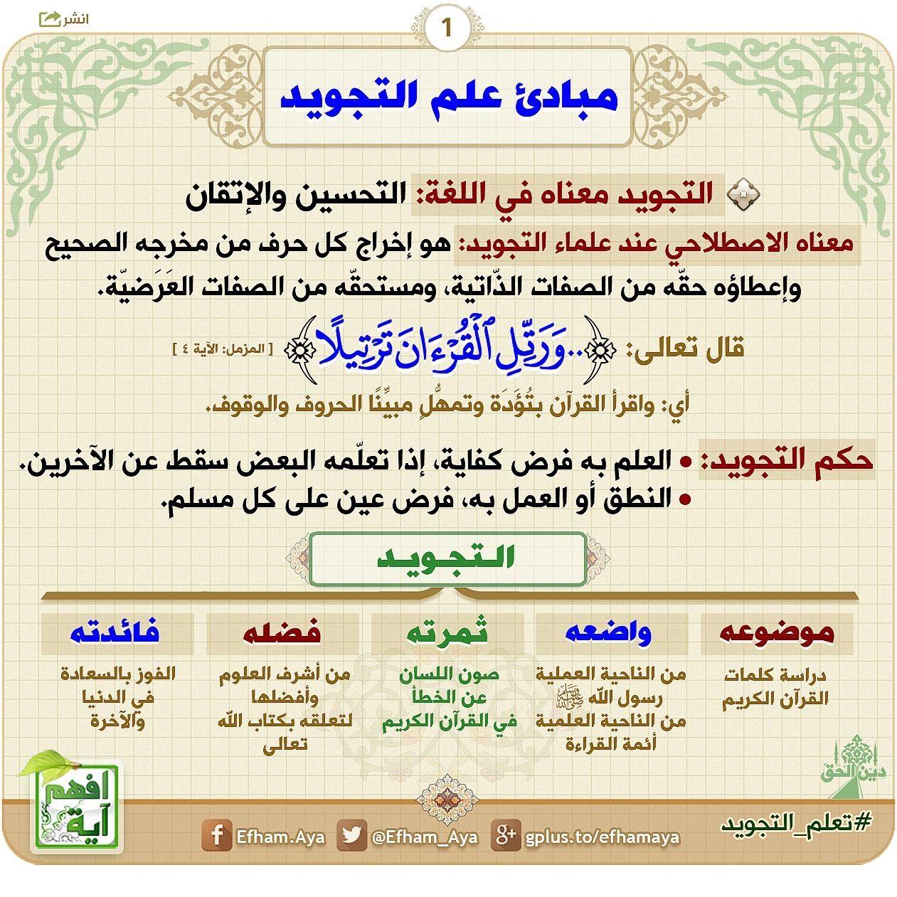 Pin By Alaa On أفهم آية Islam Facts Quran Tafseer Tajweed Quran