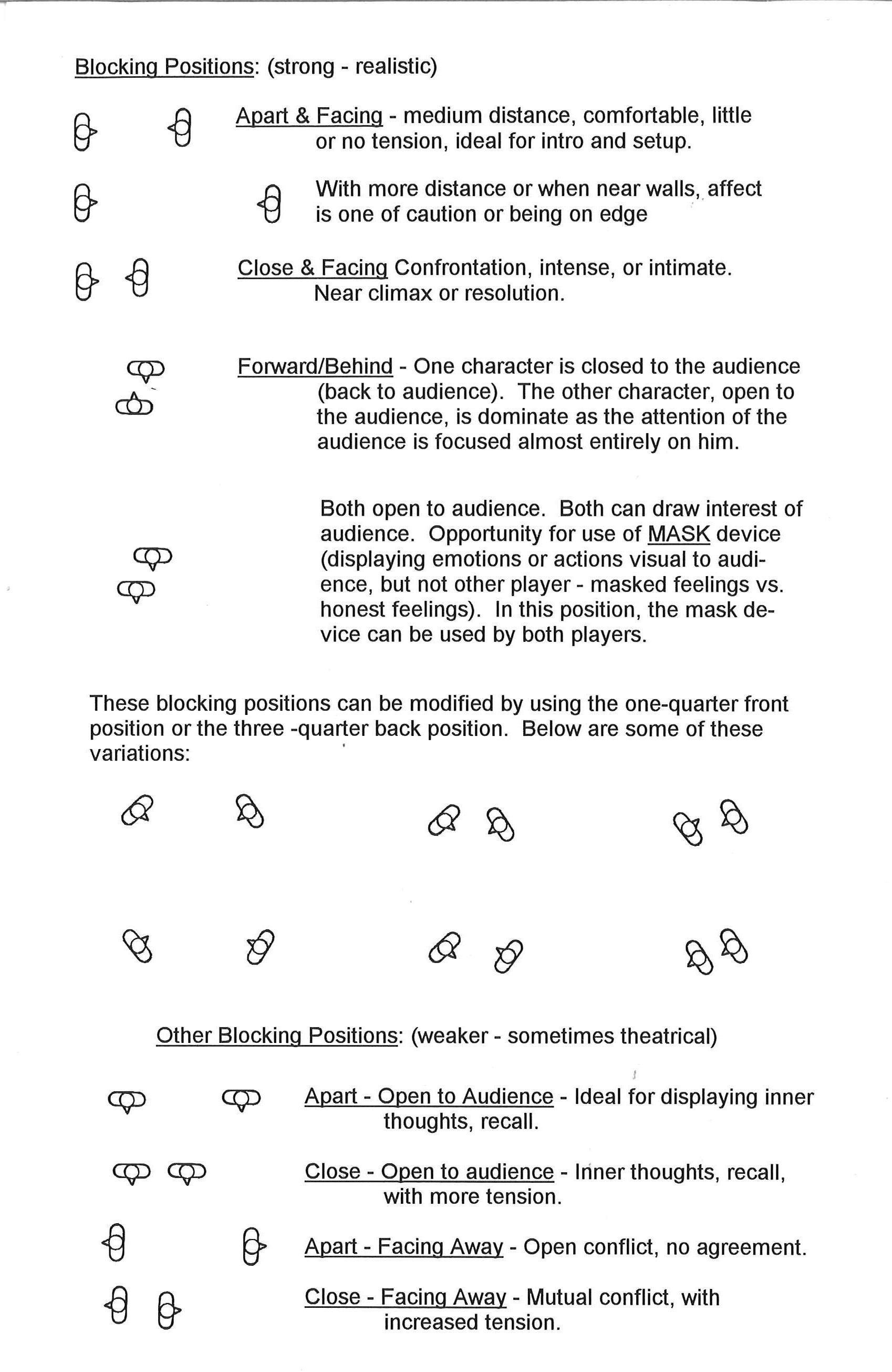 The Importance Of Blocking And Movement Basics