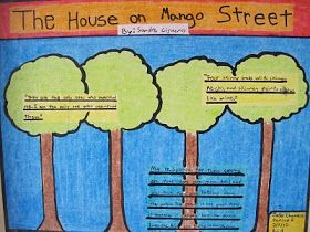 Bms Avid One Pager House On Mango Street Four Skinny Trees The House On Mango Street Skinny Tree Teaching Language Arts