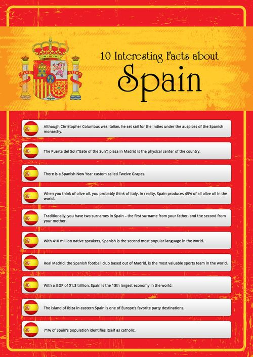 Fun Facts About Spain Spanish Language Pinterest