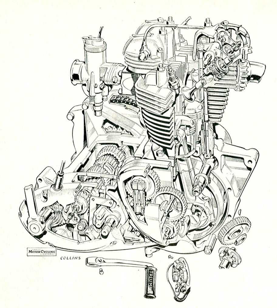 triumph unit twin engine cutaway motorcycles triumph 650 cutaway from hot rod magazine this made explore on 4 oct who woulda thunk it