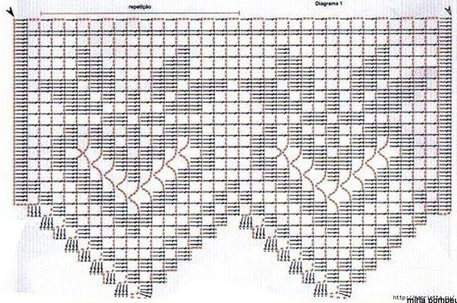 Crochet diagram patterns easy filet crochet patterns crochet ideas crochet diagram patterns easy filet crochet patterns crochet ideas rh pinterest co uk ccuart Gallery