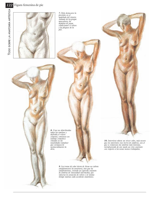 Todo sobre la técnica - Anatomía artística | Dibujo | Pinterest ...