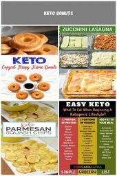 Keto Donuts! Low Carb Keto Glaze Donut Idea  Quick & Easy Ketogenic Diet Reci #…