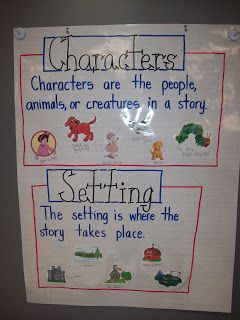Mrs. Terhune's First Grade Site!: Anchor Charts Characters and Setting