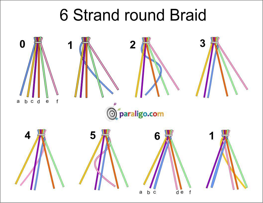 6 Strand Round Braid Braid Weave Knit Pinterest