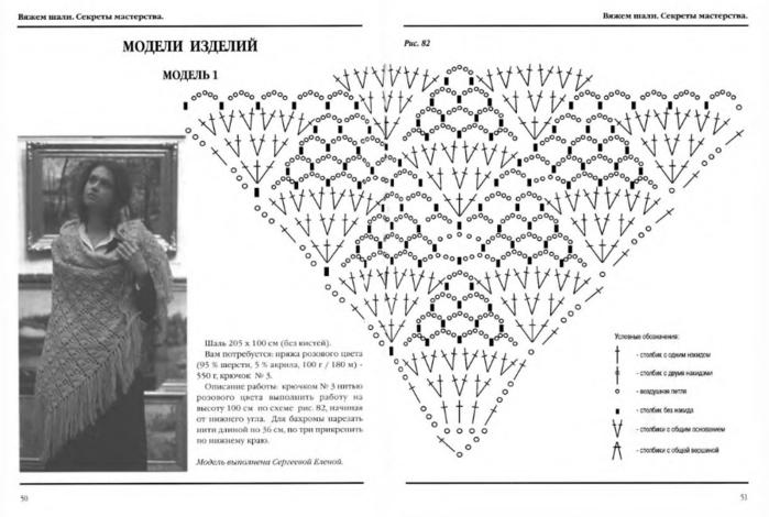 вязание шали крючком схемы и описание бесплатно