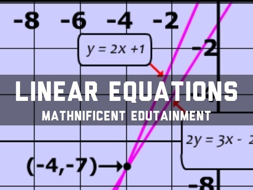 Maths Equation Writing Software
