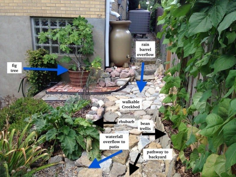 Catch More Water for Irrigation by Connecting Rain Barrels