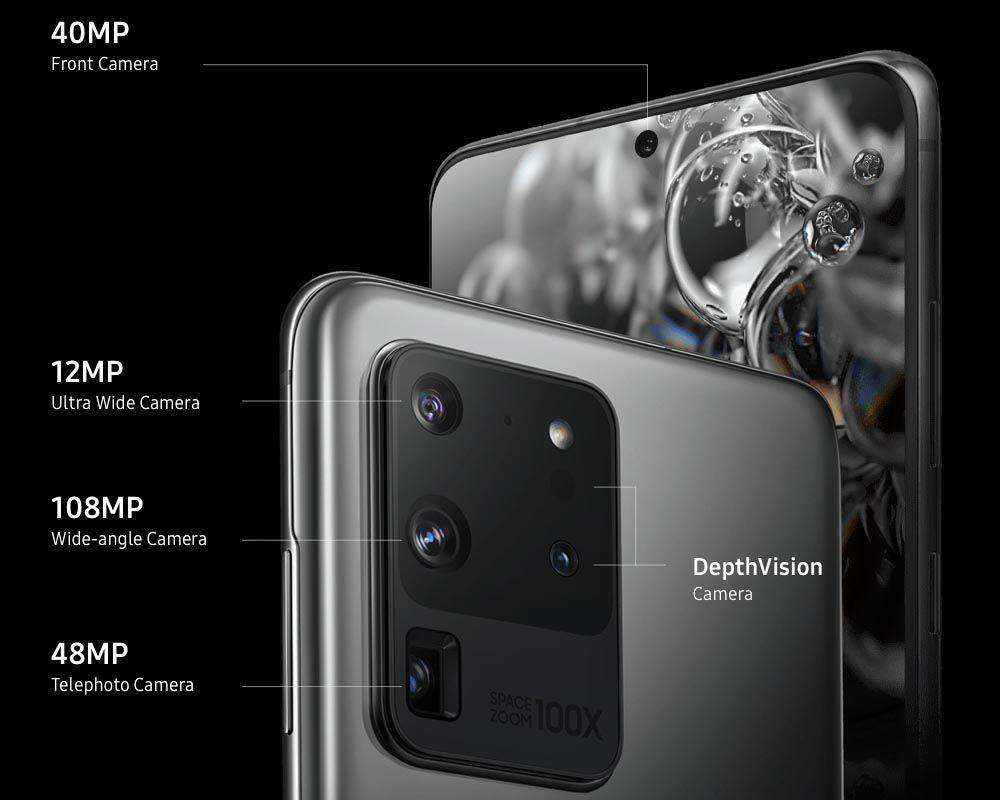 Samsung Galaxy S20 Ultra Camera Labels Samsung Galaxy Samsung Galaxy
