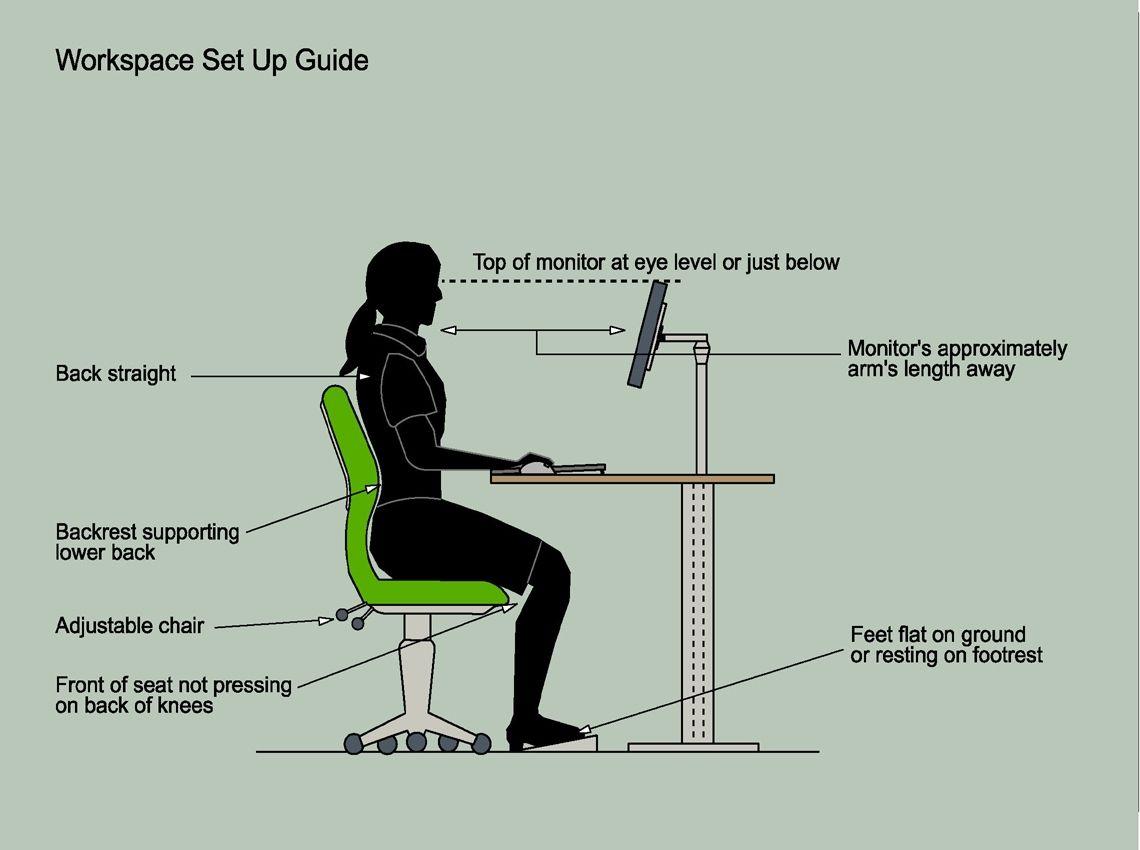 Proper Posture Desk Chair httpdevintaverncom Pinterest