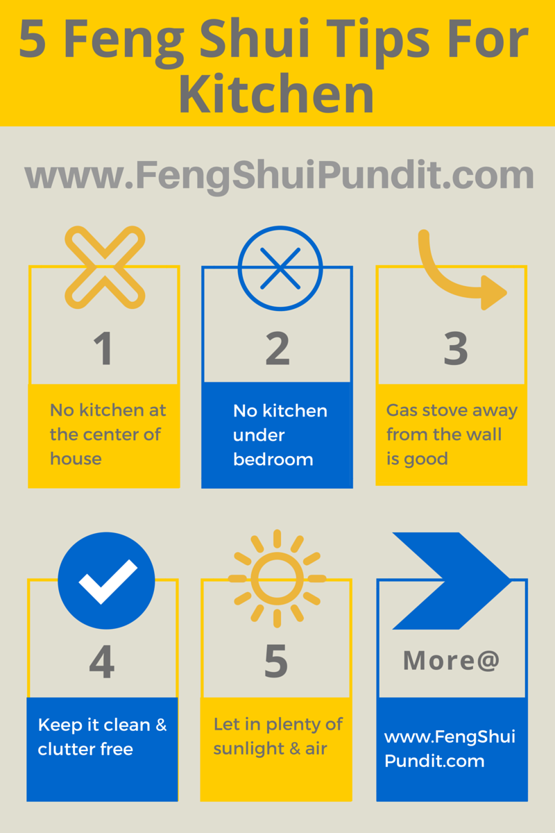 Hereu0027re 5 #simple #kitchen #FengShui tips that works for everyone! Moreu2026