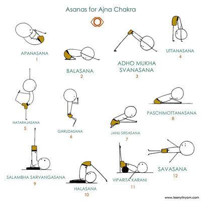 postures pour ajna chakra  séquences de yoga yoga
