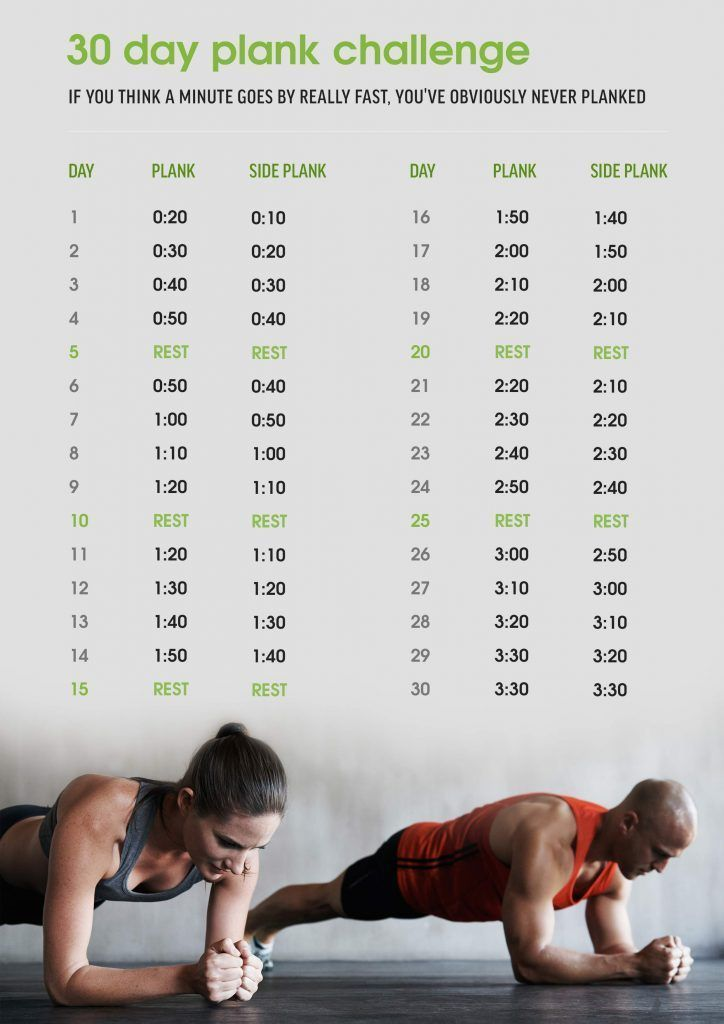 30 Day Plank Challenge Can Be Your Perfect Fitness Plan - #Challenge #Day #Fitne... - #Challenge #Da...