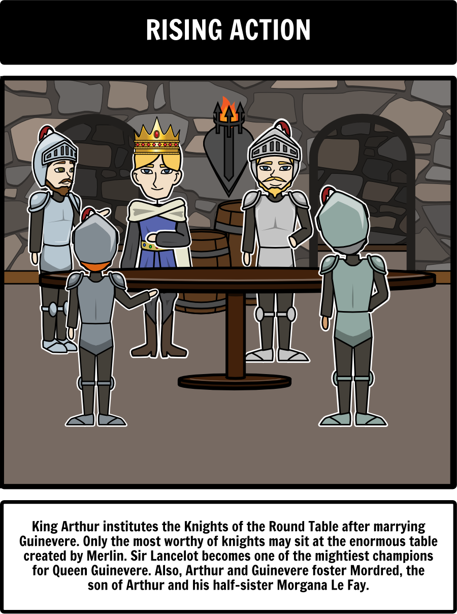 Plot Diagram Activity Face Piercing And Names Legend Of King Arthur In This Students Will Create A The Events From Not Only Is Great Way To