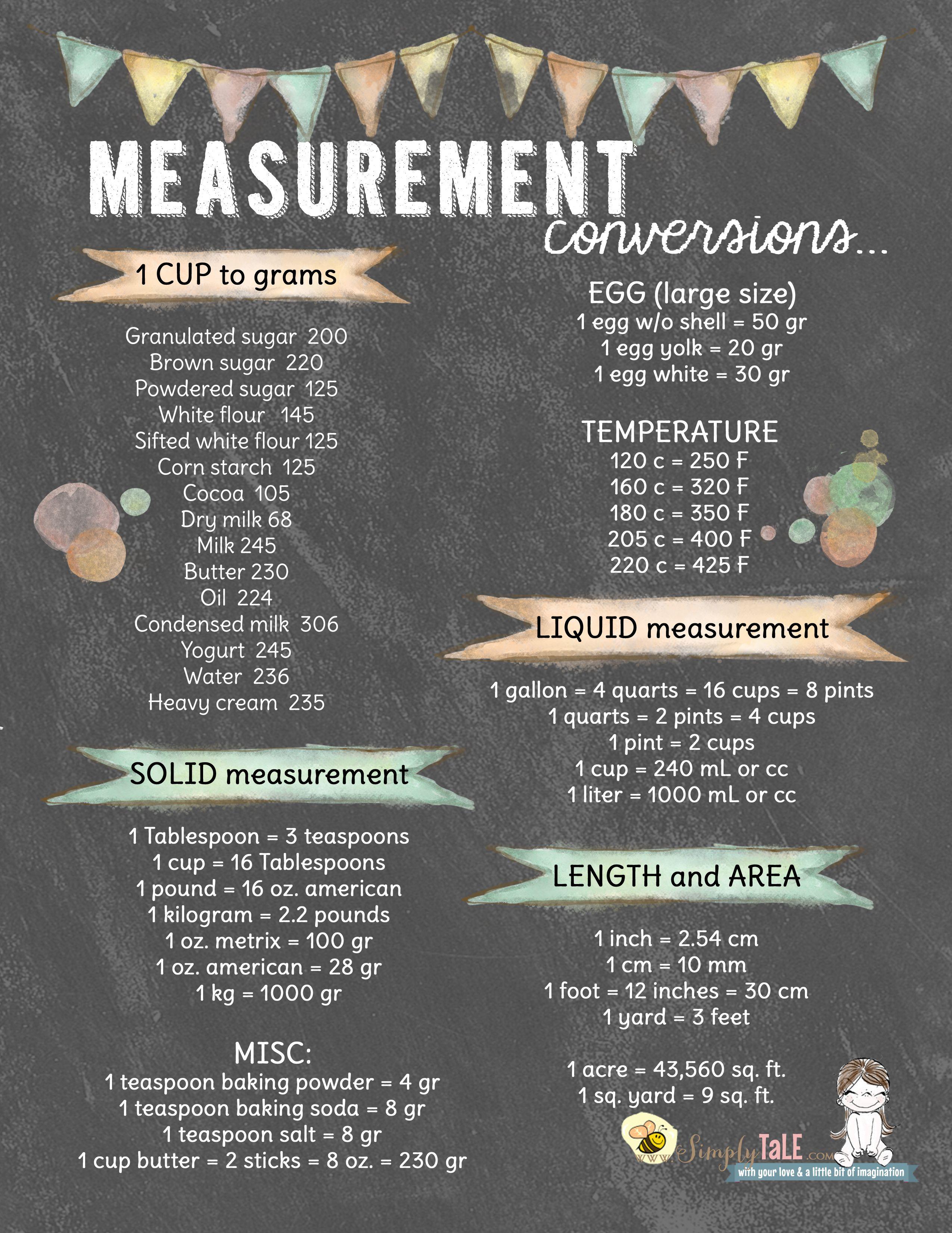 Kitchen Conversion Measurement Conversion Kitchen Chart
