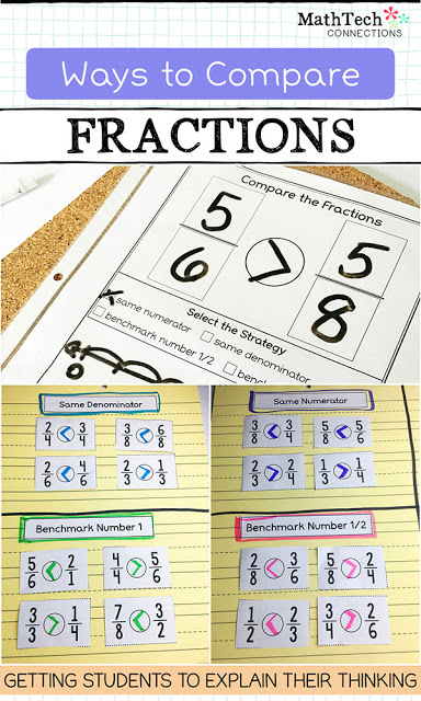Ways to Compare Fractions (With images) Comparing fractions