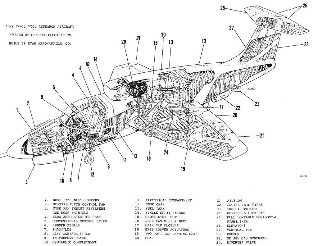 Prototypes Le Ryan Xv 5a B Vertifan Iv Le Xv 5b