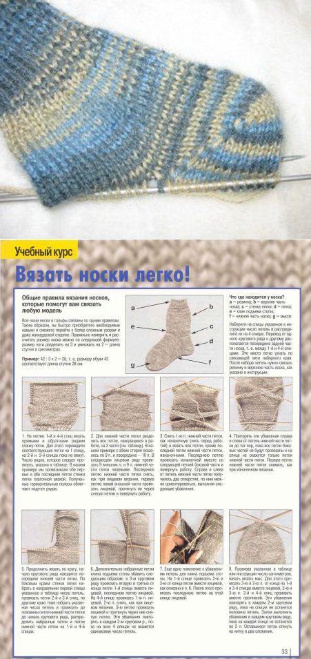 описание вязания пятки носка