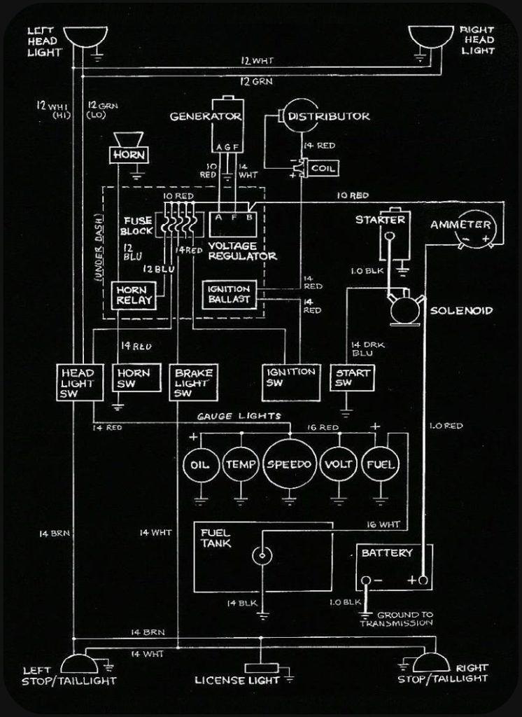 wiring diagram  rat rods truck rat rod car gauges