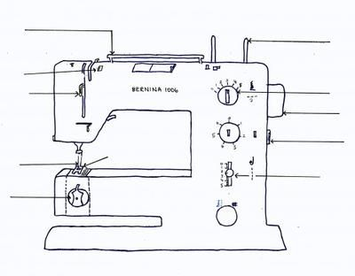 Bernina Sewing Machine Parts Sewing Machines Are So Cool Sewing Adorable Brother Sewing Machine Parts