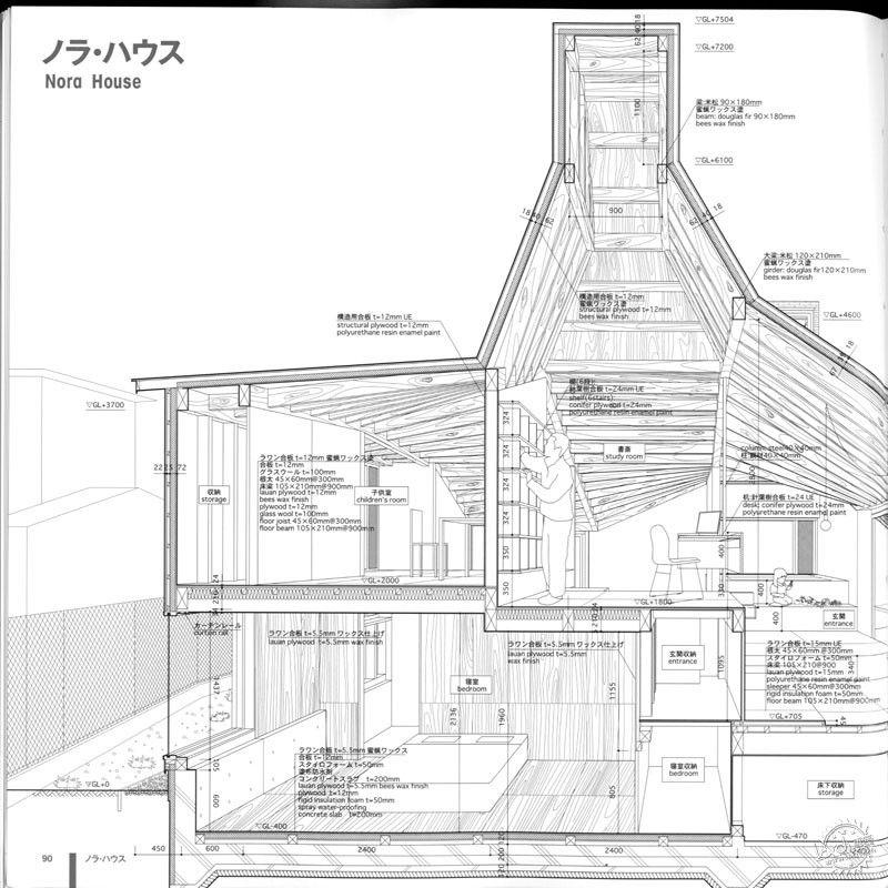 http://www.iarch.cn/thread-30907-1-1.html | Graphic Anatomy Atelier ...