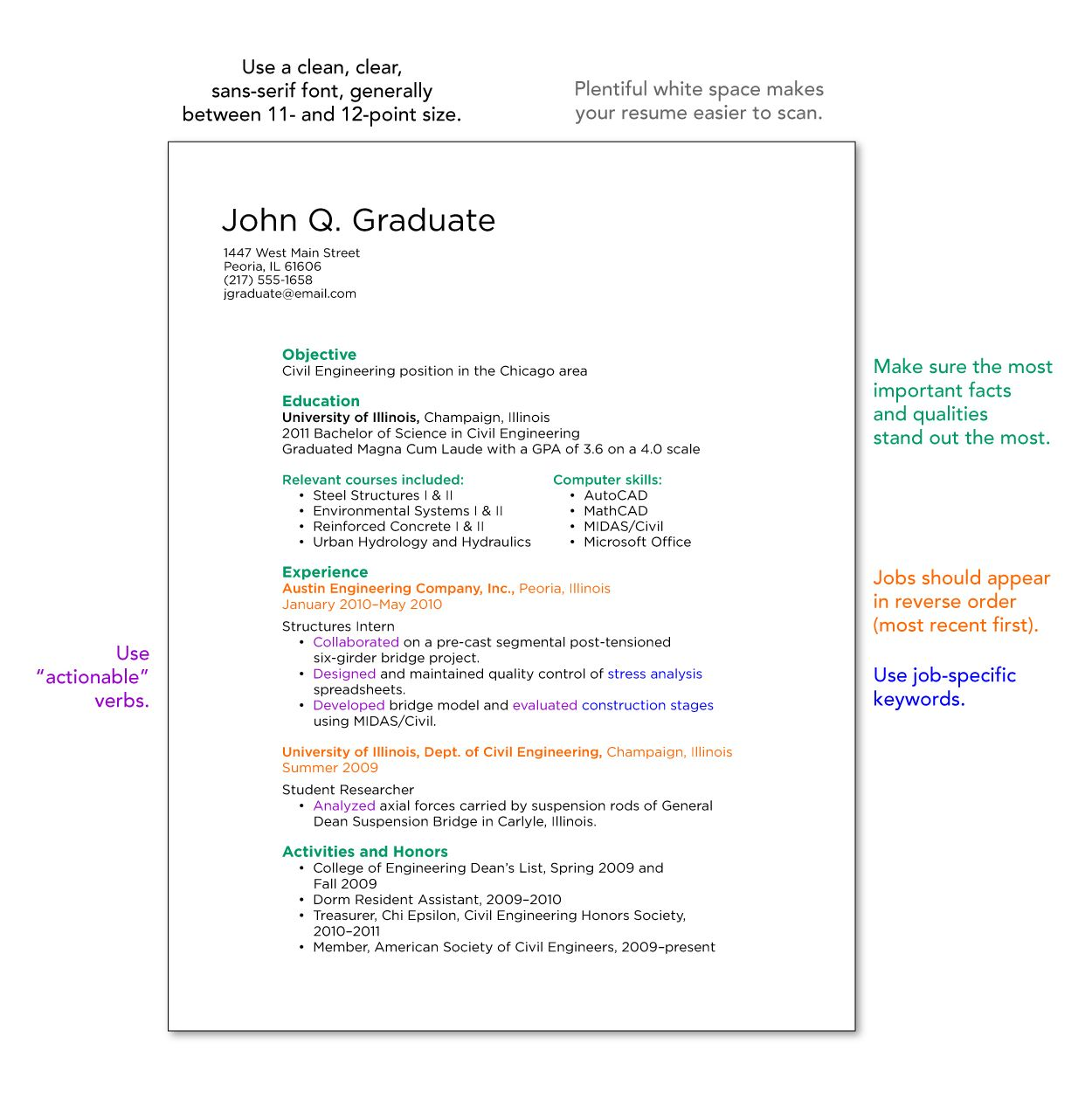 Indesign Resume Layouts httpwwwresumecareerinfoindesign