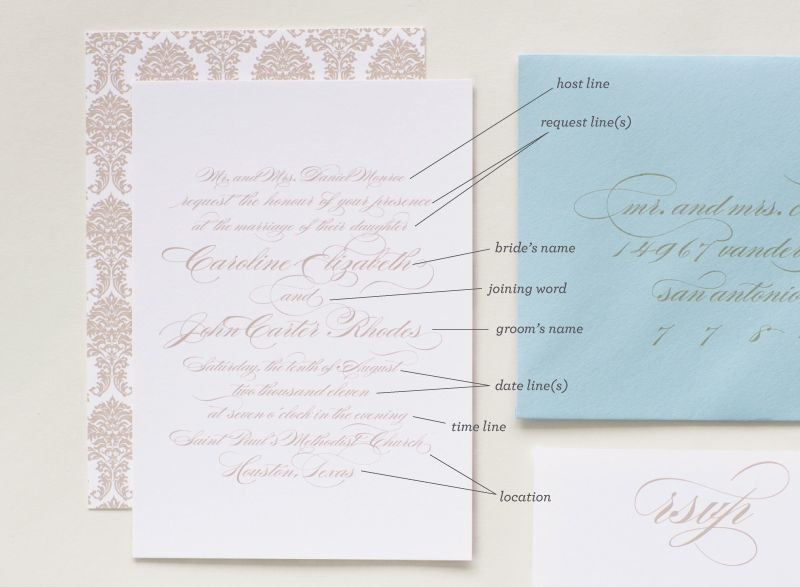 Proper Way To Stuff Wedding Invitations: Great Website On Proper Ways Of Informing Guests With Your