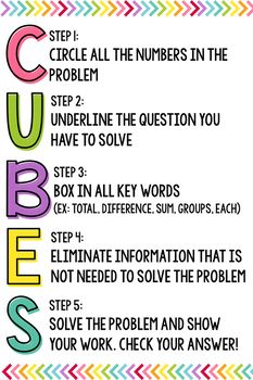 graphic about Cubes Math Strategy Printable named CUBES Math Technique Poster Playing cards Preset Operates of My Personalized