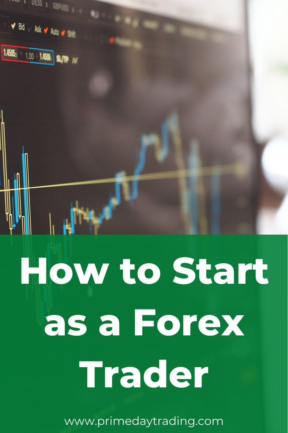 How To Start Day Trading Create Success With Our Proprietary Indicators Day Trading Day Trader Trading