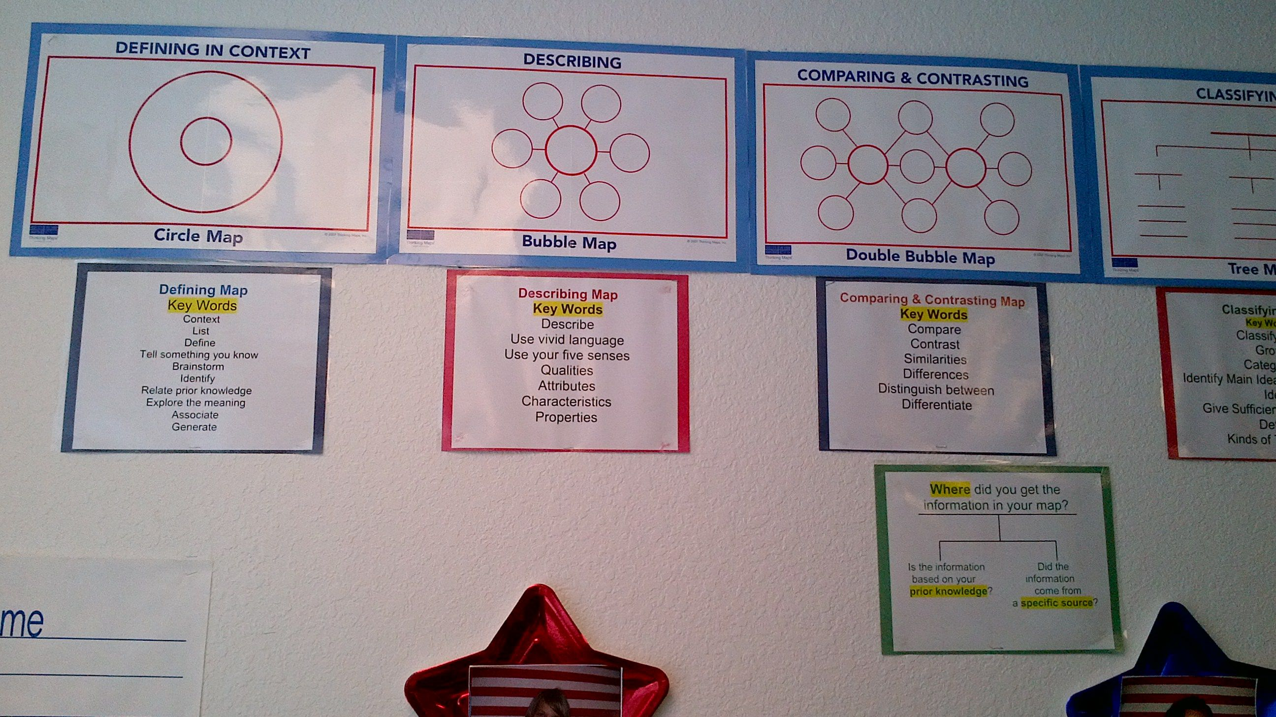Focus Lee County >> Closer Look At The Wall Display From Patriot Elementary In