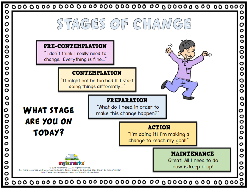 Stages Of Change Counseling Therapy Worksheets Coping Skills
