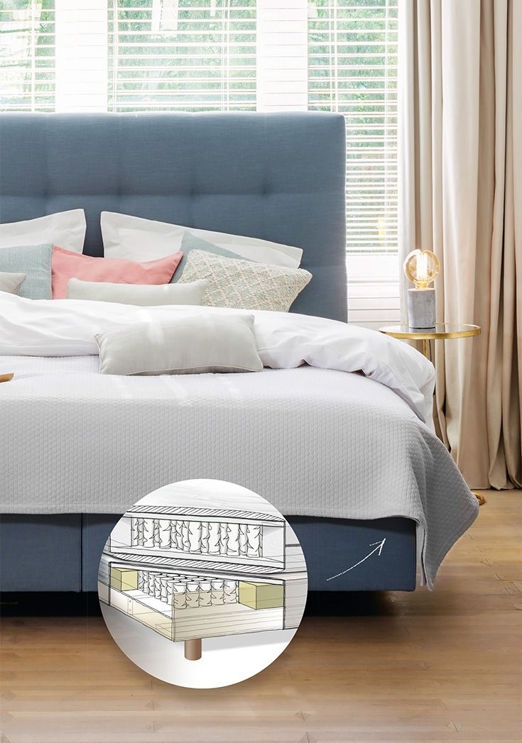 every beka boxspring and mattress is produced with hundreds of comfortabel springs for ergonomic sleep comfort