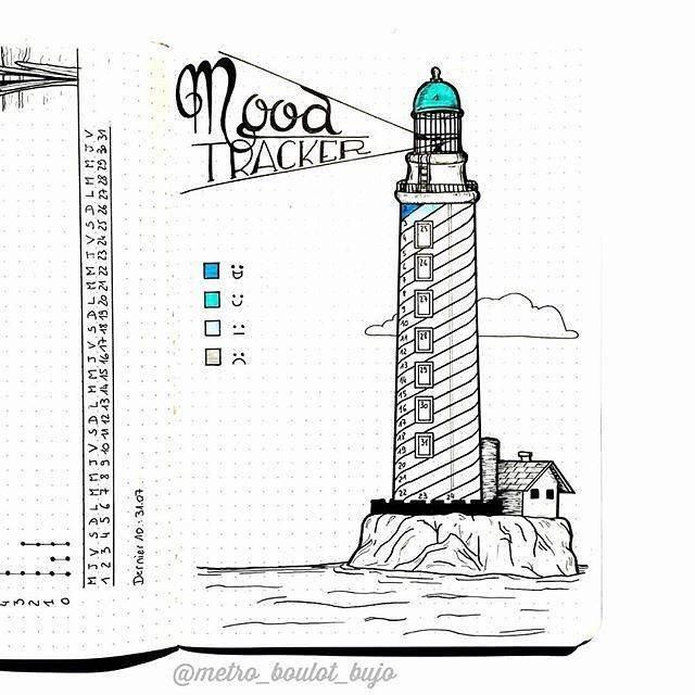 Leuchtturm Stimmung Tracker #planningyourday