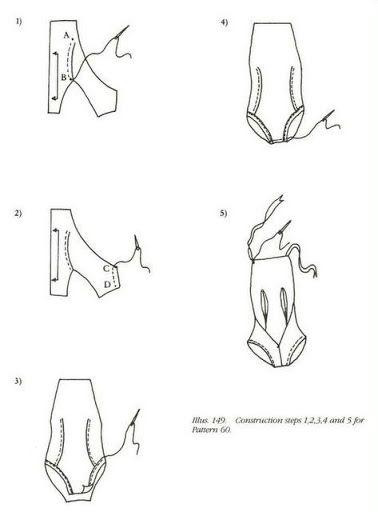 PATRONES COSTURA - Doll clothes pattern book - Kekas Patrones - Picasa Web Albums