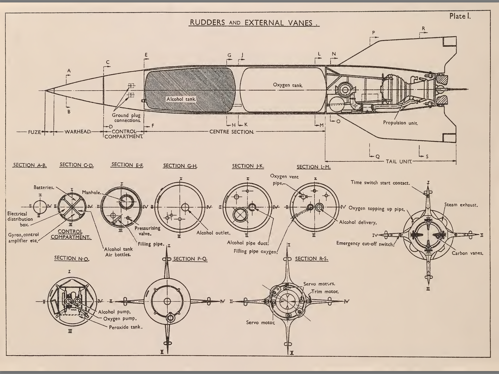 V2 Engine Diagram Wiring Library 1971 Spitfire Gt6 Triumph Blueprint Of A4 Rocket Space Aircraft Design