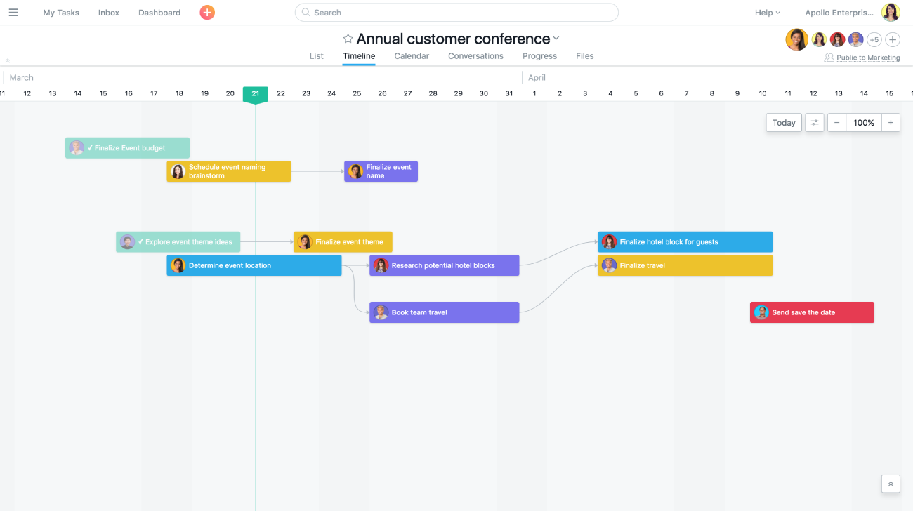 Timeline In Asana Is Like A Gantt Chart View But Better Because It S Connected To All Your Work Use It To Plan And Manage Your Deadli Gantt Chart Asana Gantt